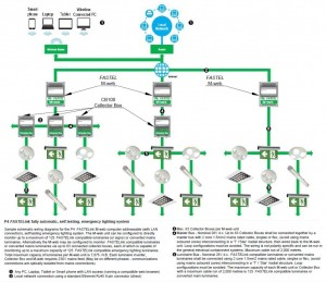 P4 Fastel Emergency Lighting M web Schematic